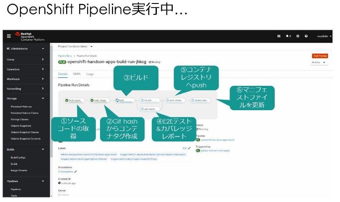 【NADP】OpenShift Pipelinesに関する細かい話(デモ解説その3)