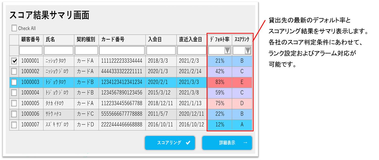 RapidMiner_screen01